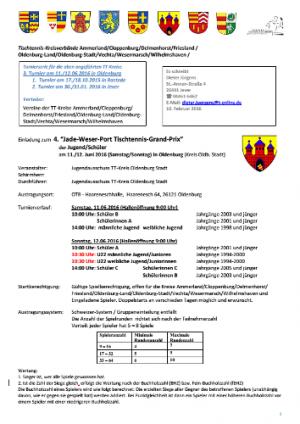 4. Jade-Weser-Port Tischtennis Grand Prix